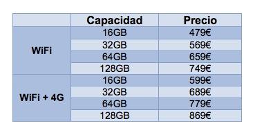 Tabla precios iPad Air