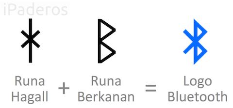 Bluetooth icono 480