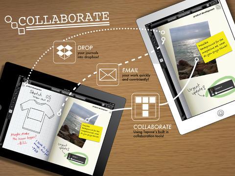 Taposé - Collaborative Content Creation