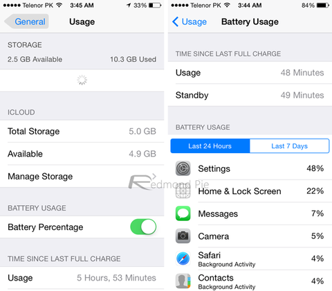 Uso de batería iOS 8 vs iOS 7_result