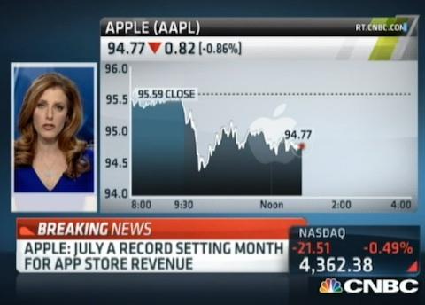 App Store récord