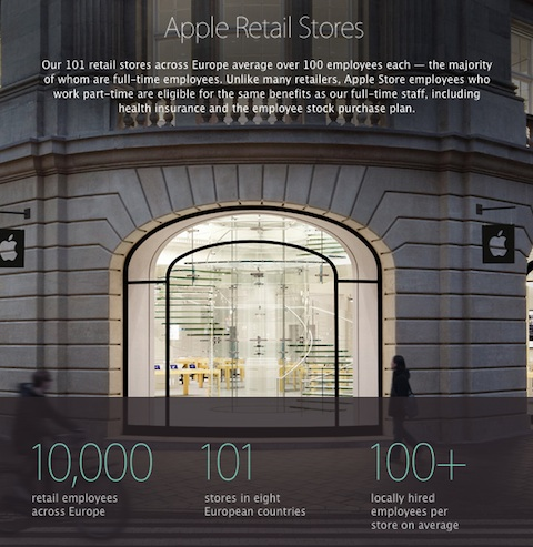 apple store numeros