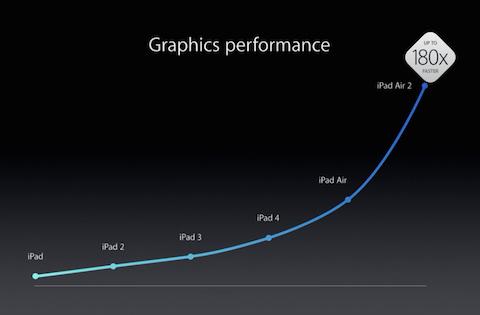 curva GPU