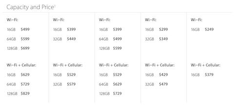 precios iPad eeuu