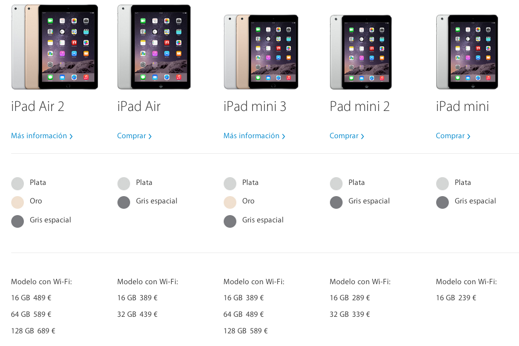 Precio y disponibilidad de todos los modelos de ipad Modelos de puertas y precios