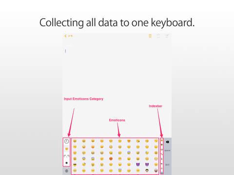 Super Emoji + Keyboard