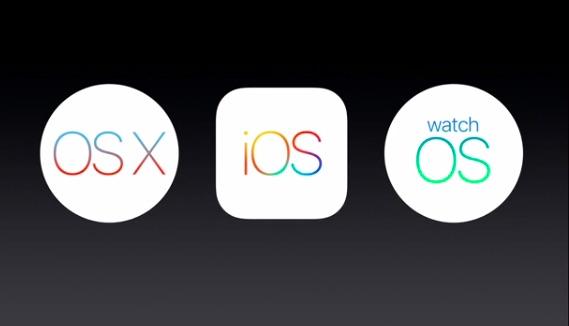 OS X iOS watchOS