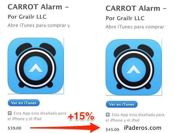 carrot_alarm