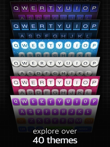 Keyboards - Themes Keyboard