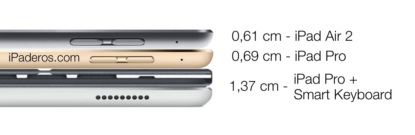 iPad Pro vs iPad Air 2 size comparison