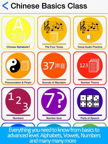 Learn Mandarin Chinese for Beginners
