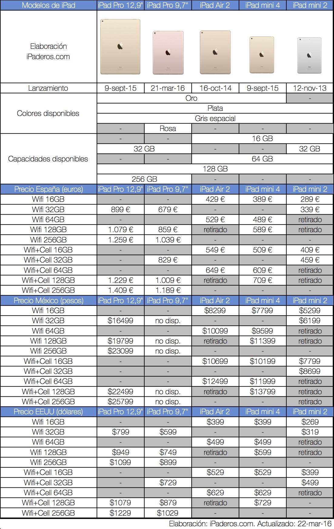 Precios de todos los modelos de ipad en espa a m xico y for Modelos de puertas y precios
