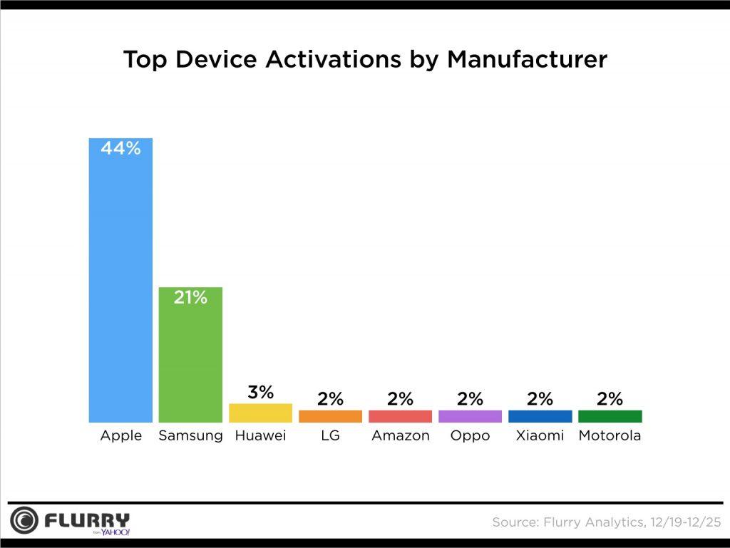 ventas-smartphones-1