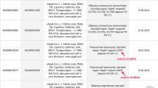 Registro de nuevos modelos de iPad