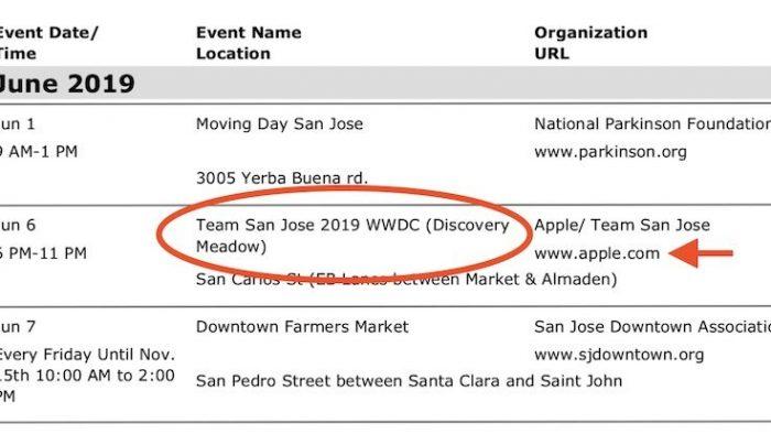 Fechas filtradas de la WWDC 2019